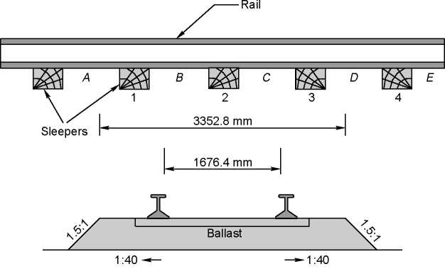 Deep screening of ballast