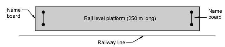 Layout of a halt station