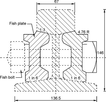 Fish plate for 90 R rails